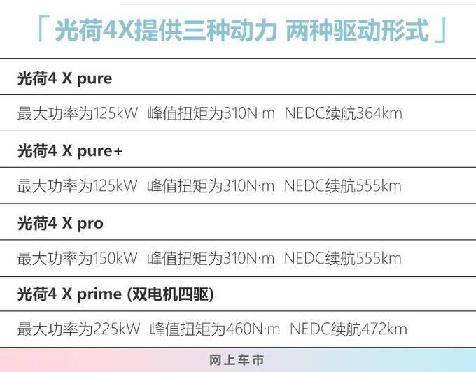 iPhone 12拆解调查:韩国零部件占比升至27.3%