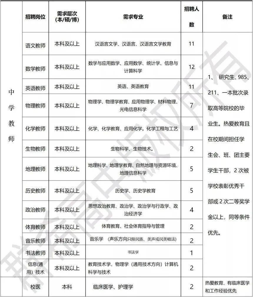 2020年松桃县GDP_松桃苗族自治县2020年经济社会发展情况汇报会召开(2)