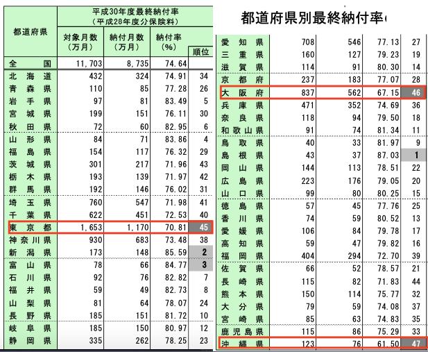 日本每年人口_日本出生率创1899年来低位 央行或印钱送给怀孕家庭