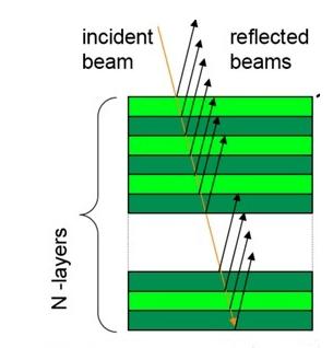颜色吸收热辐射的原理_植物如何吸收太阳辐射