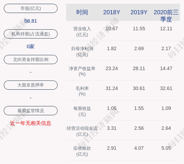 长源东谷:获得政府补助共计约2948万元