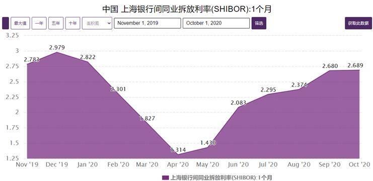 金钟:当下,国企为何扎堆出现债务危机?