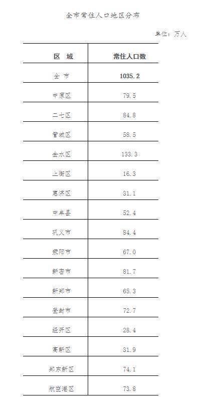 2019年常住人口武安_武安2020年城市规划