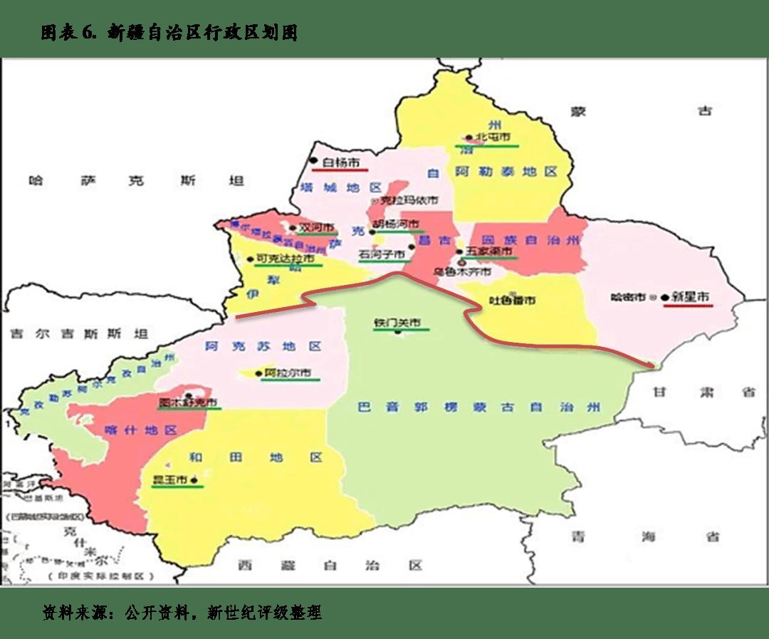 新疆自治区2017年经济总量