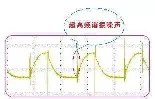 如何抑制开关电源的五种纹波噪声