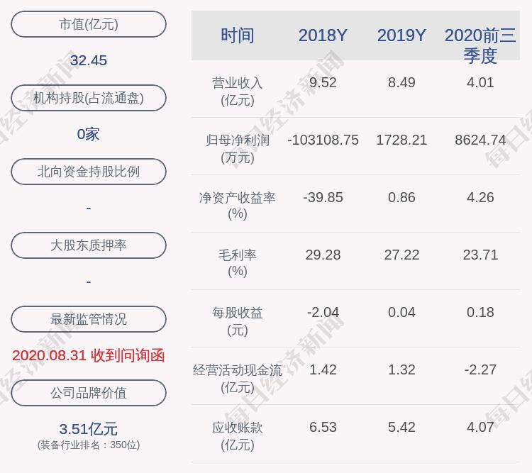 接单了!南风股份:中标田湾核电站设备采购项目5870万元