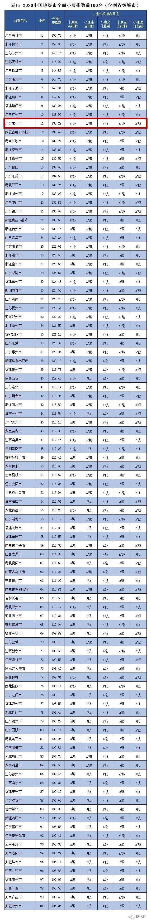 2020年江苏各地级市_规划学术月|2020年江苏省城市规划研究会城市更新专业委员会成立大...