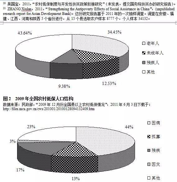 农民人均纯收入构成_农村居民人均纯收入