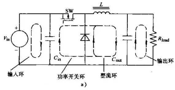 最好的开关电源布置设计流程