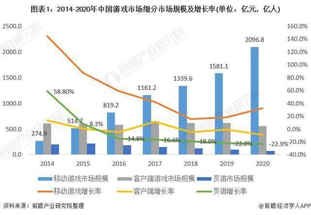 2020年全国税收占GDP_2020年全国gdp排名