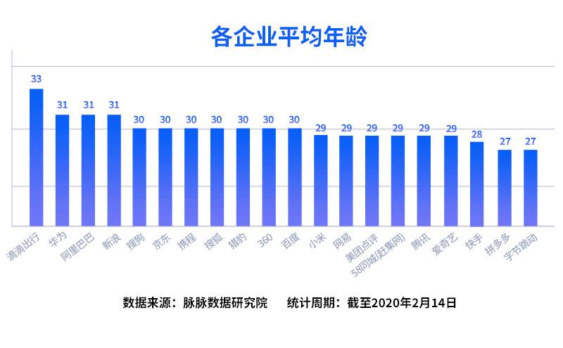 全国人均年龄_全国居民人均消费图片