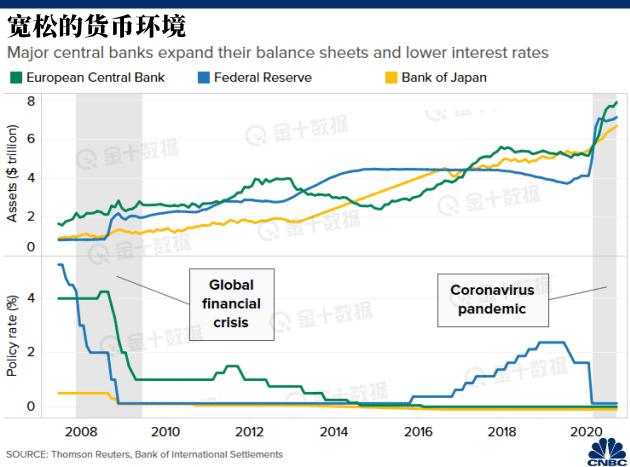 2021世界经济总量达到_经济总量世界第二