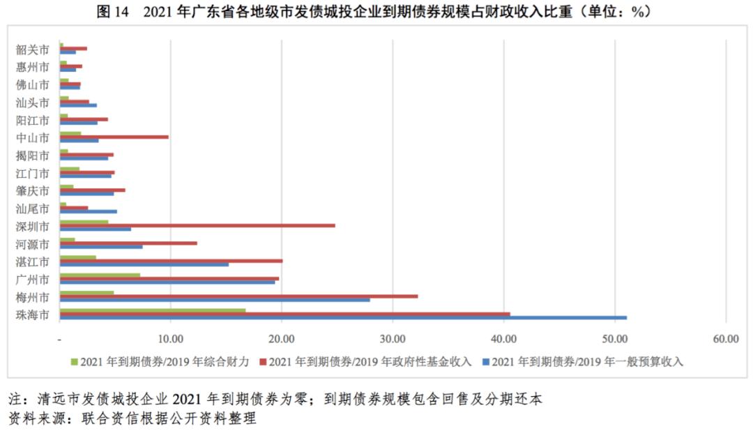 2021年各省市gdp_2021年gdp世界排名