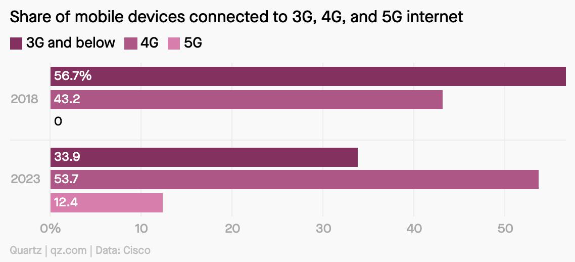 原创 月球要有 4G 网络了,而地球还有几十亿人没有联网  第6张
