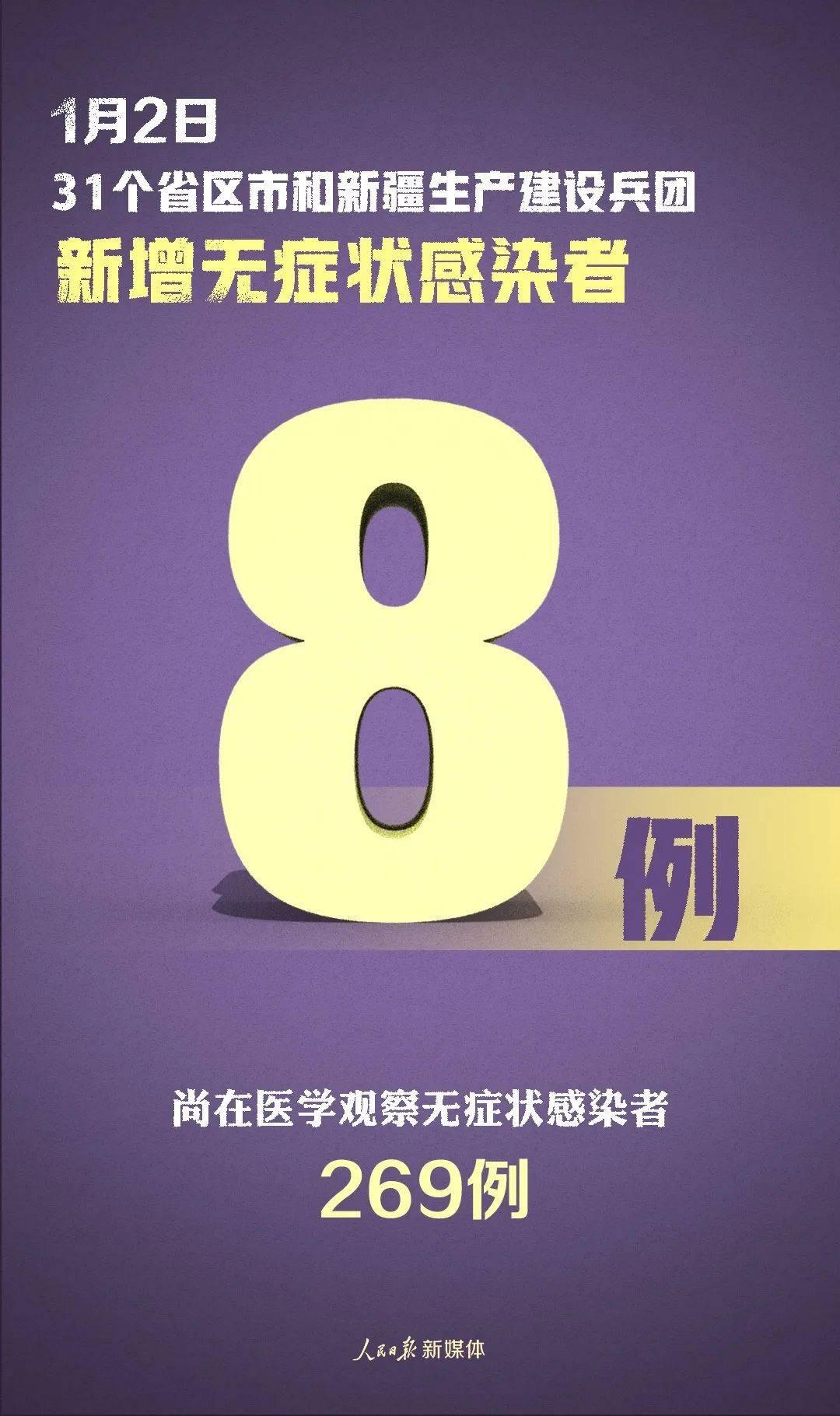 最新!黑龙江+4,辽宁+2,北京+1,河北+1,详情→