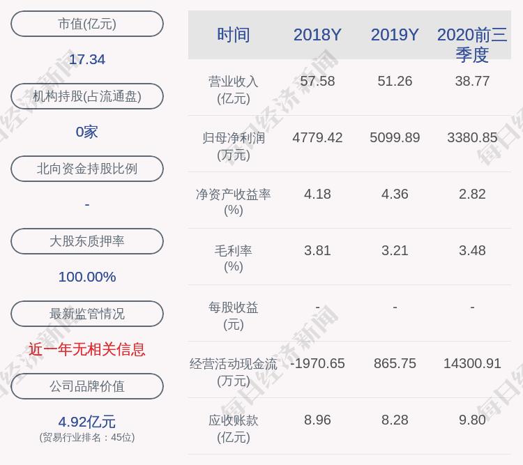 人事变动!精益股份:常务副总经理张舟辞职