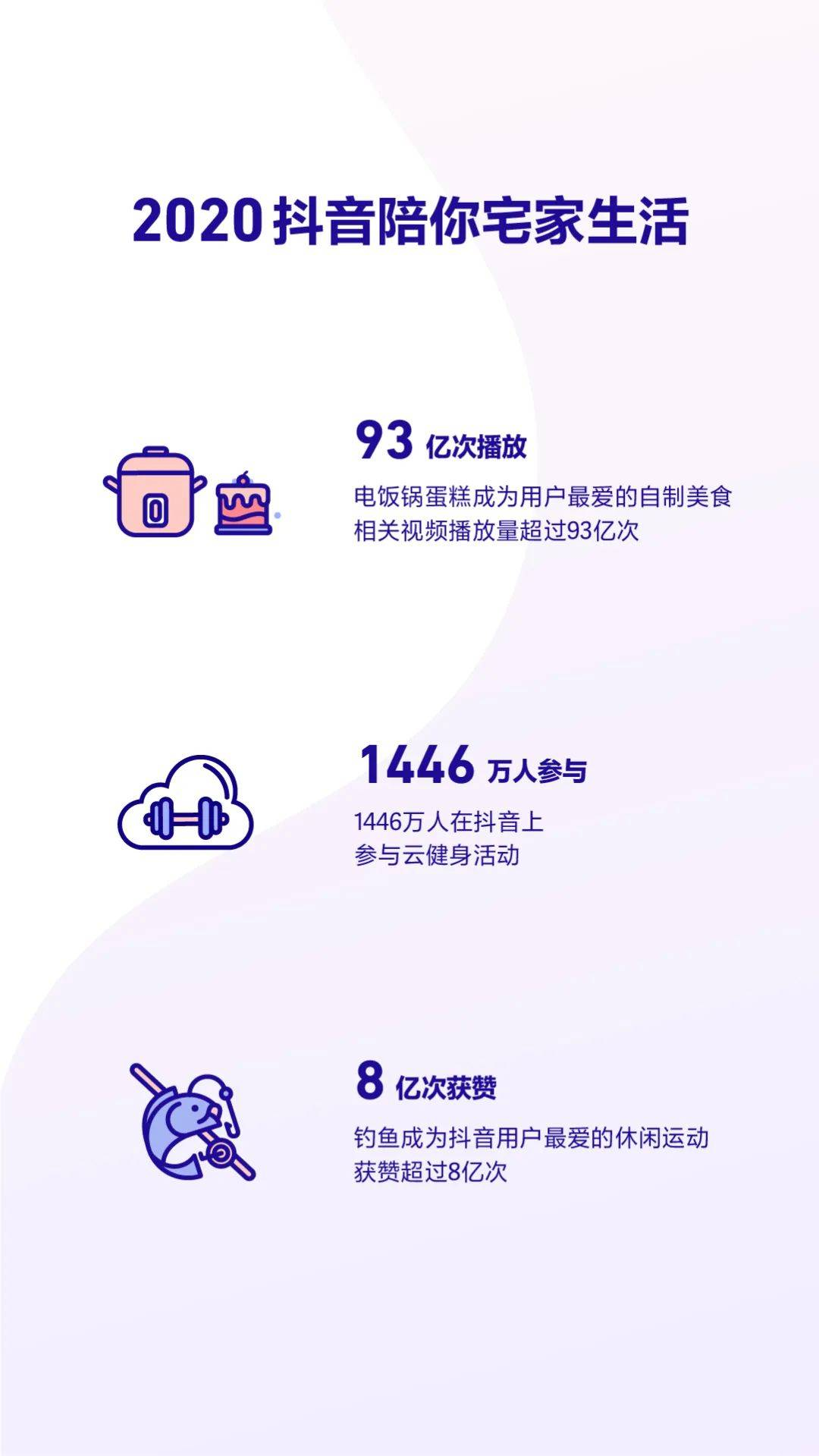 2020日活排名_手机处理器排名2020