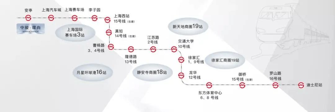 300米地铁+40万方商圈!【中骏璟尚】首开355套即将认筹