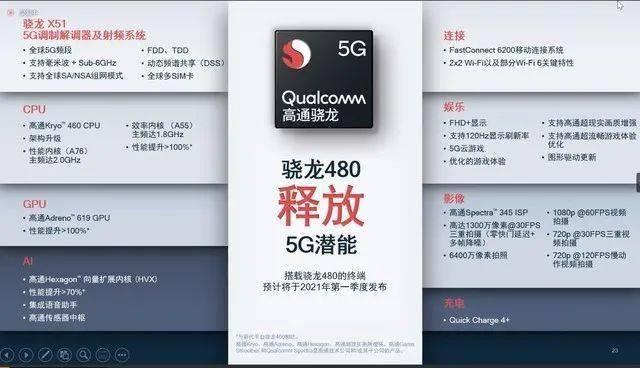 高通骁龙480 5G正式发布,5G手机价格将再次下探