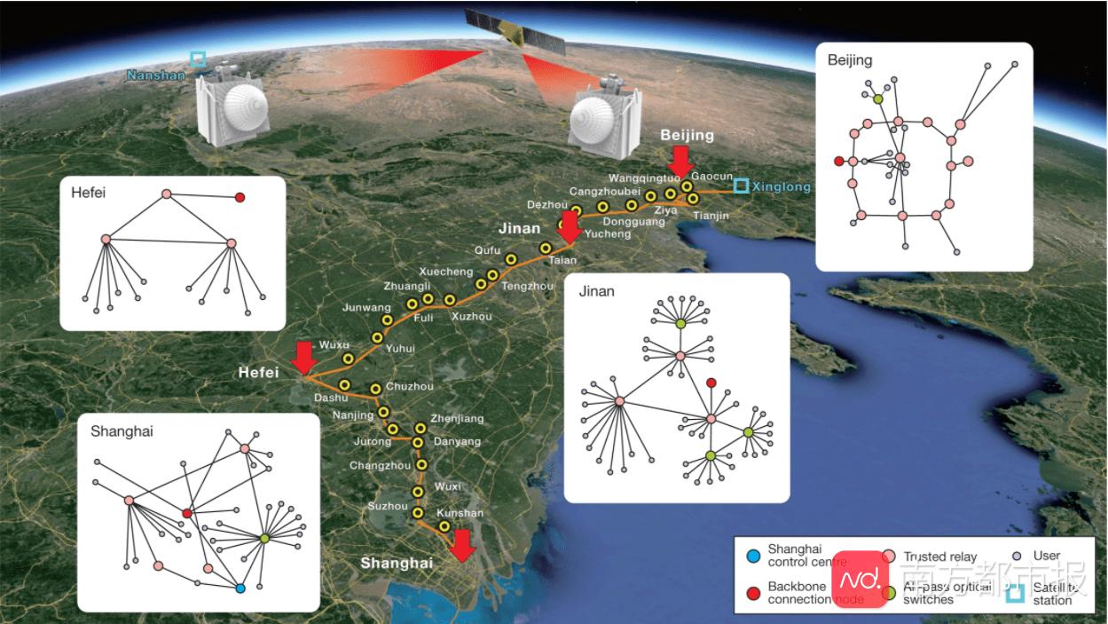 中国研发全球首个跨4600公里量子通信网络 登上《自然》  第2张