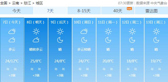 云南将迎两次强降温,第一波今晚到货!昆明气温将降14
