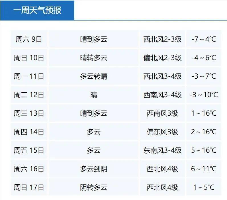 一觉醒来,浙江已发布125条预警!