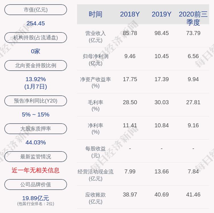 http://www.hmhxwz.cn/keji/149759.html