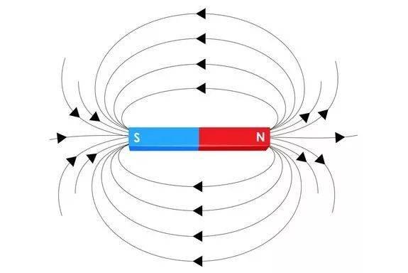 【最美公式】最美的公式:你也能懂的麦克斯韦方程组  第14张