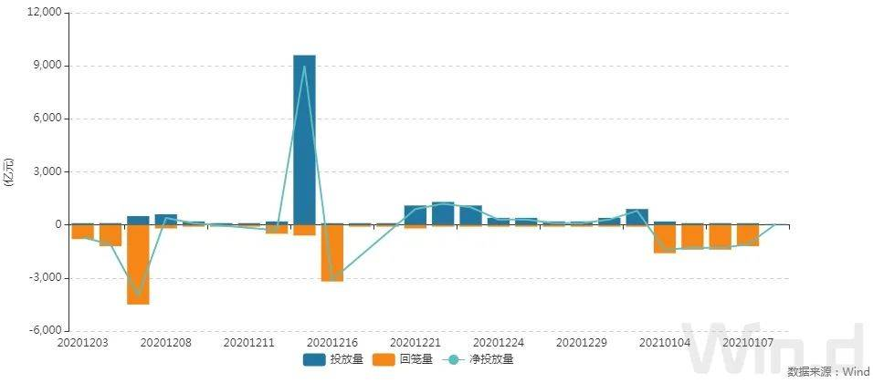 开年首周资金宽松,现券收益率震荡后持平,国债期货下行|债市综述