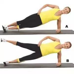 健身不练核心肌群,练废是早晚的事儿!
