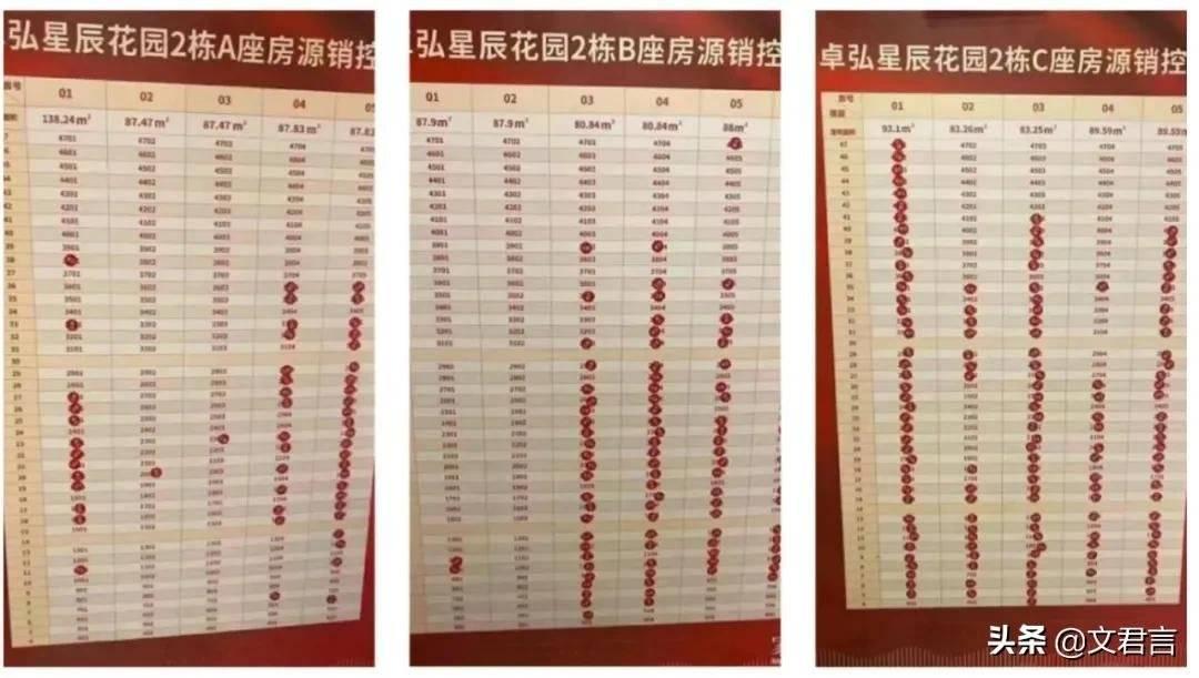 反超二手1.55倍!深圳一手住宅周成交破纪录!