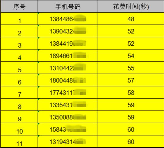 """""""元""""梦起航 """"旦""""愿有你——""""新年知多少""""线上有奖答题活动  第3张"""