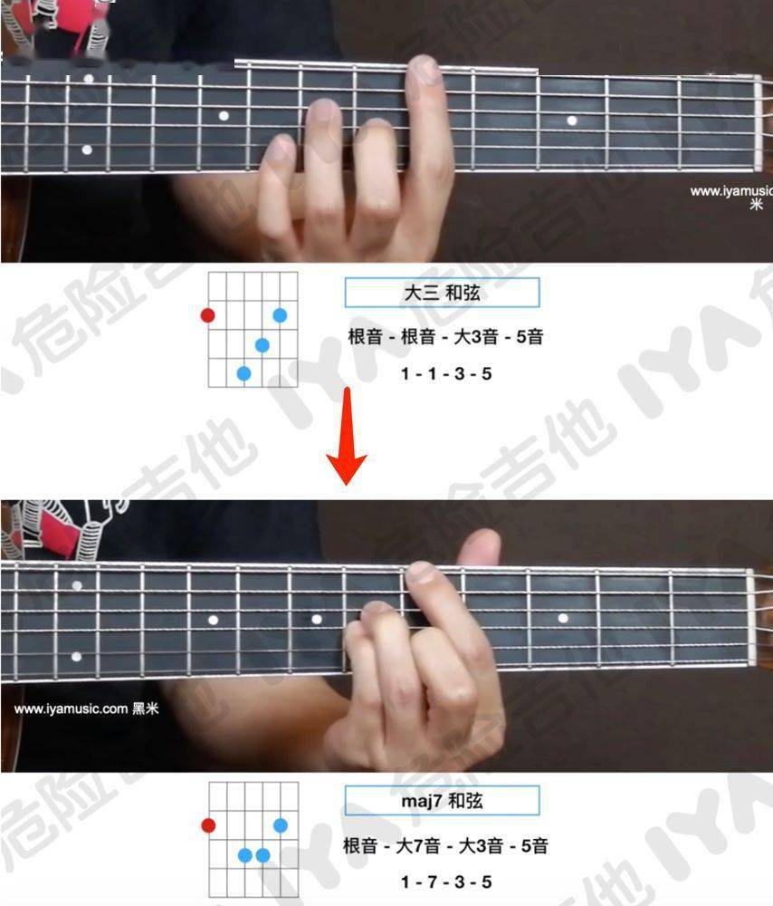 高德平台代理开户吉他上的那些和弦真的都要死记硬背吗?