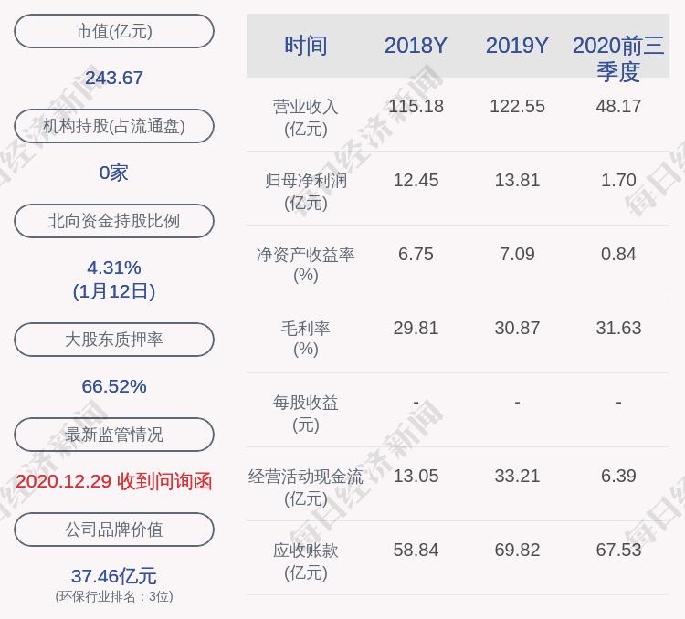 碧水源控股子公司环境违法被罚40万元