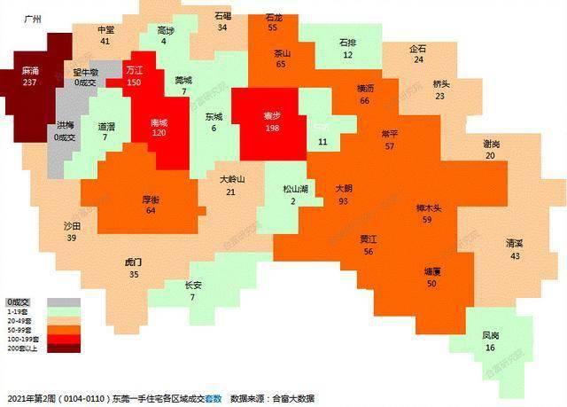 市场成交|终于回暖!上周大湾区网签1.9万套 惠州大涨136%