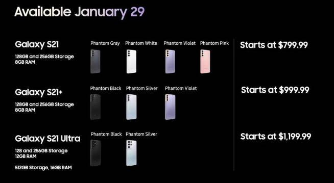不用熬夜看发布会!三星Galaxy S21系列全配置+售价完整曝光