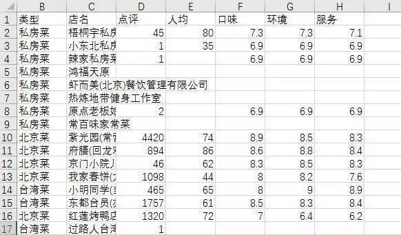 如何使用Excel进行数据分析