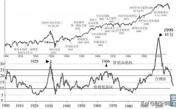 市盈率负数是什么意思(市盈率负数越大越好)插图(1)