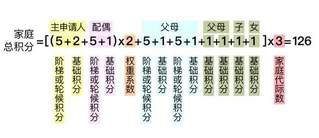 北京拟试点以家庭为单元摇号 无车家庭易中签