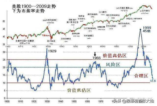 ttm是什么意思,市盈率TTM是什么意思插图(4)