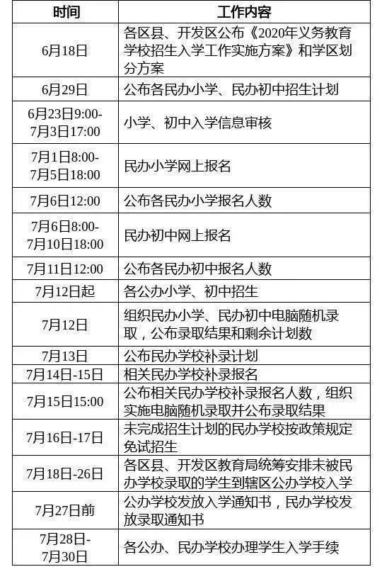 """020西安民办小学、初中今日公布招生计划"""""""