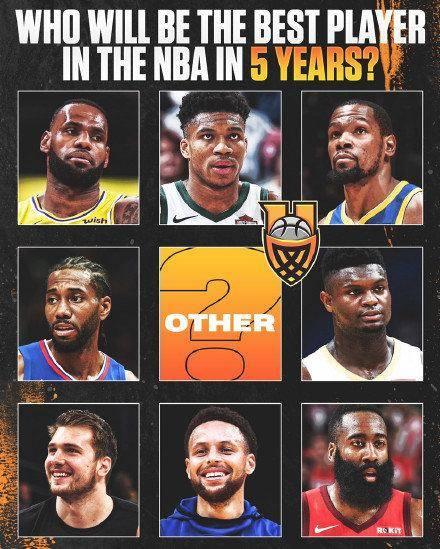 五年后谁是NBA最好球员?美媒提名八名球员谁最有机会?