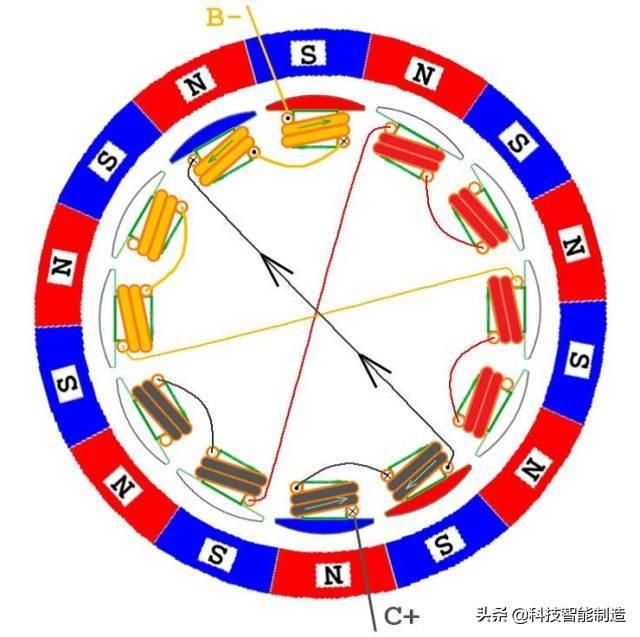 左手定则图解(左手定则中圆圈中叉和点)