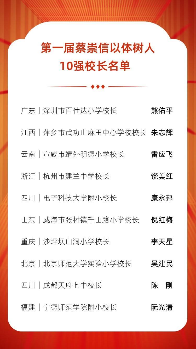 """蔡崇信""""以体树人""""杰出校长评选公布首届获奖名单,涵盖9省市乡村与城镇"""