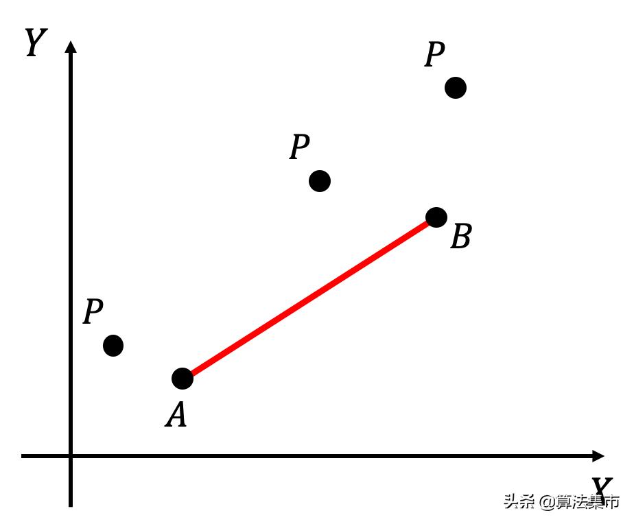 向量叉乘的几何意义(向量叉乘三阶行列式)