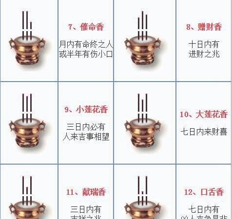 香谱二十四法图:佛教二十四香谱图解 24种烧香图解(香谱二十四法图) 网络快讯 第2张