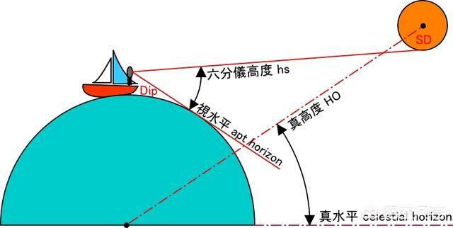 海里和公里怎么换算(海里和公里的区别)
