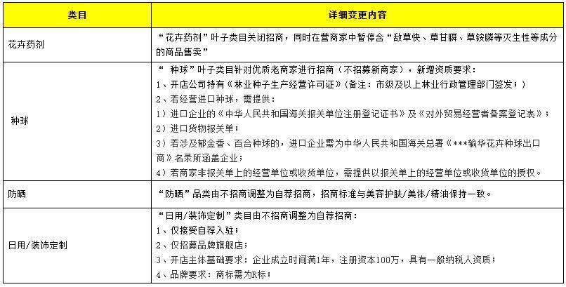 天猫商城官方网站首页(2020年天猫最新招商规则) 网络快讯 第2张
