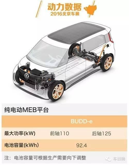 电动汽车能跑多少公里(电动汽车可以跑长途吗)插图(5)
