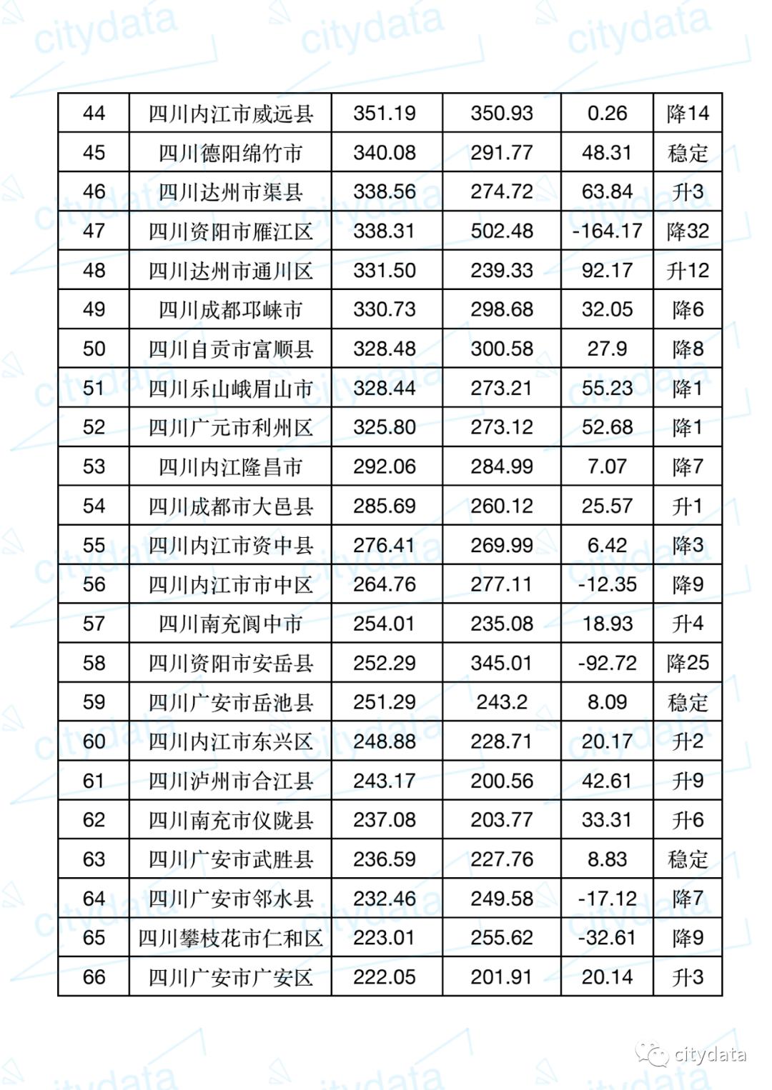 2019年gdp排名_2019年黑龙江省地级市人均GDP排名大庆市超9万居第一